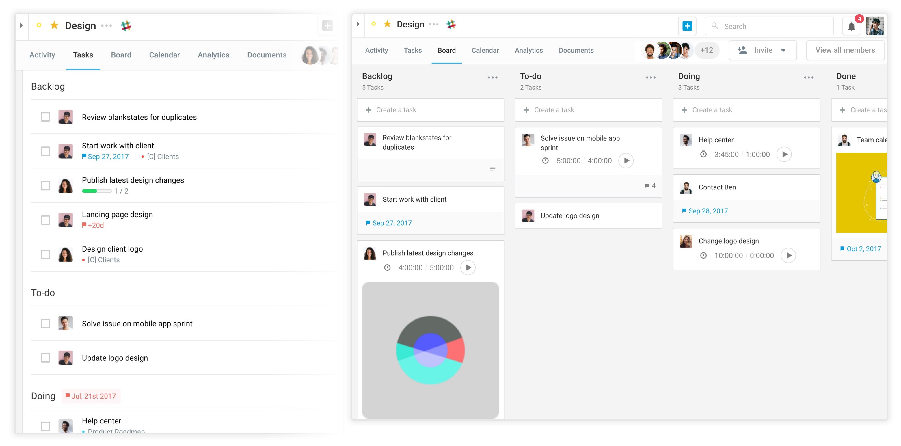Task lists can be visualized as Task Boards
