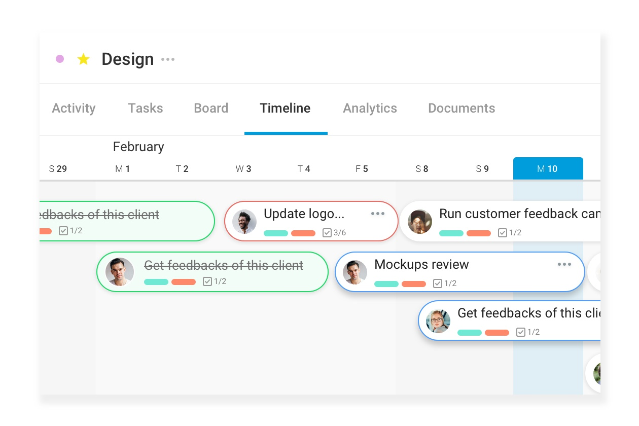 A new way to visualise your project's tasks